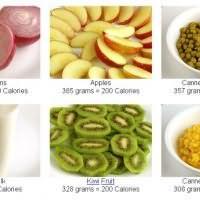 сахарный диабет и кожные высыпания чешутся