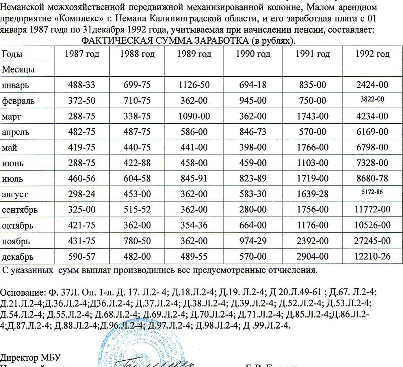 Ответы mail. Ru: форма справки о заработной плате в 90-е годы. Кто.