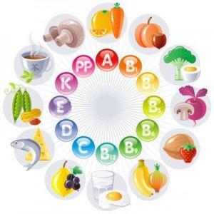 5 вітамінів для краси