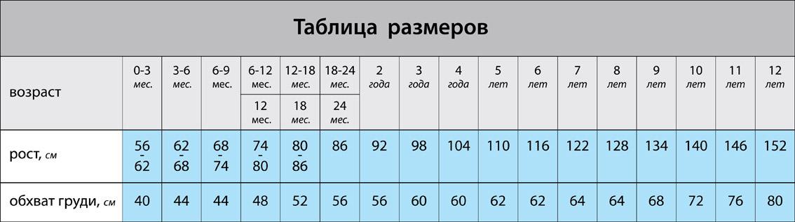 Размеры Блузок Таблица В Челябинске