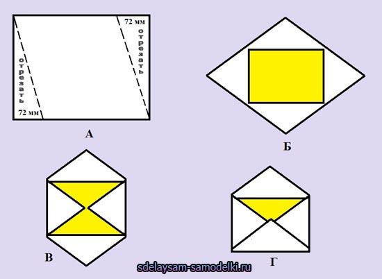 Сборник полезных советов Как сделать конверт из бумаги А4.  Как создать почтовый конверт в Adobe Illustrator Vecart.