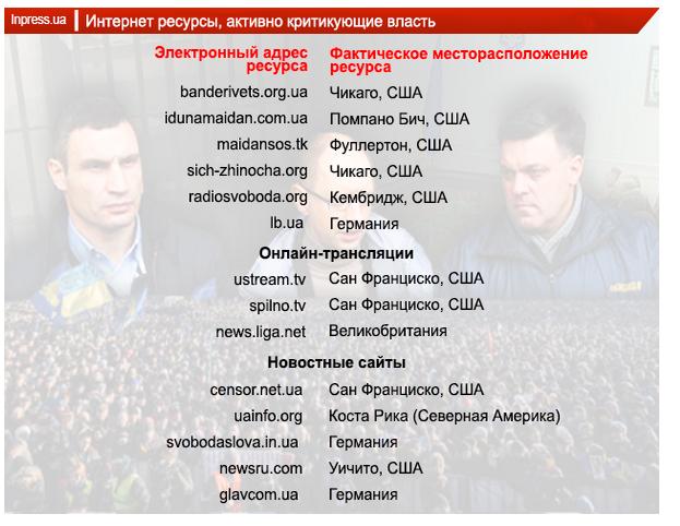 В Киев прибудут Кэтрин Эштон и 12 евродепутатов - Цензор.НЕТ 1718