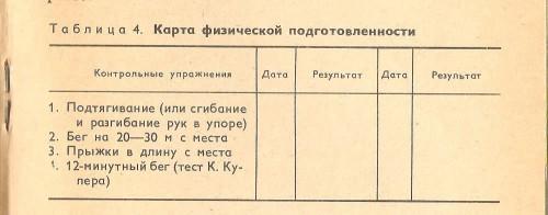 С. Полиевский и др. Физкультура и закаливание в семье 39c500e466b834cb8bf307c7be0d515c