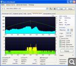 Правильная запись дисков программой BarnerMax. Исследования, анализ и статистика. 1594dd85cca377093fdad004109d8464