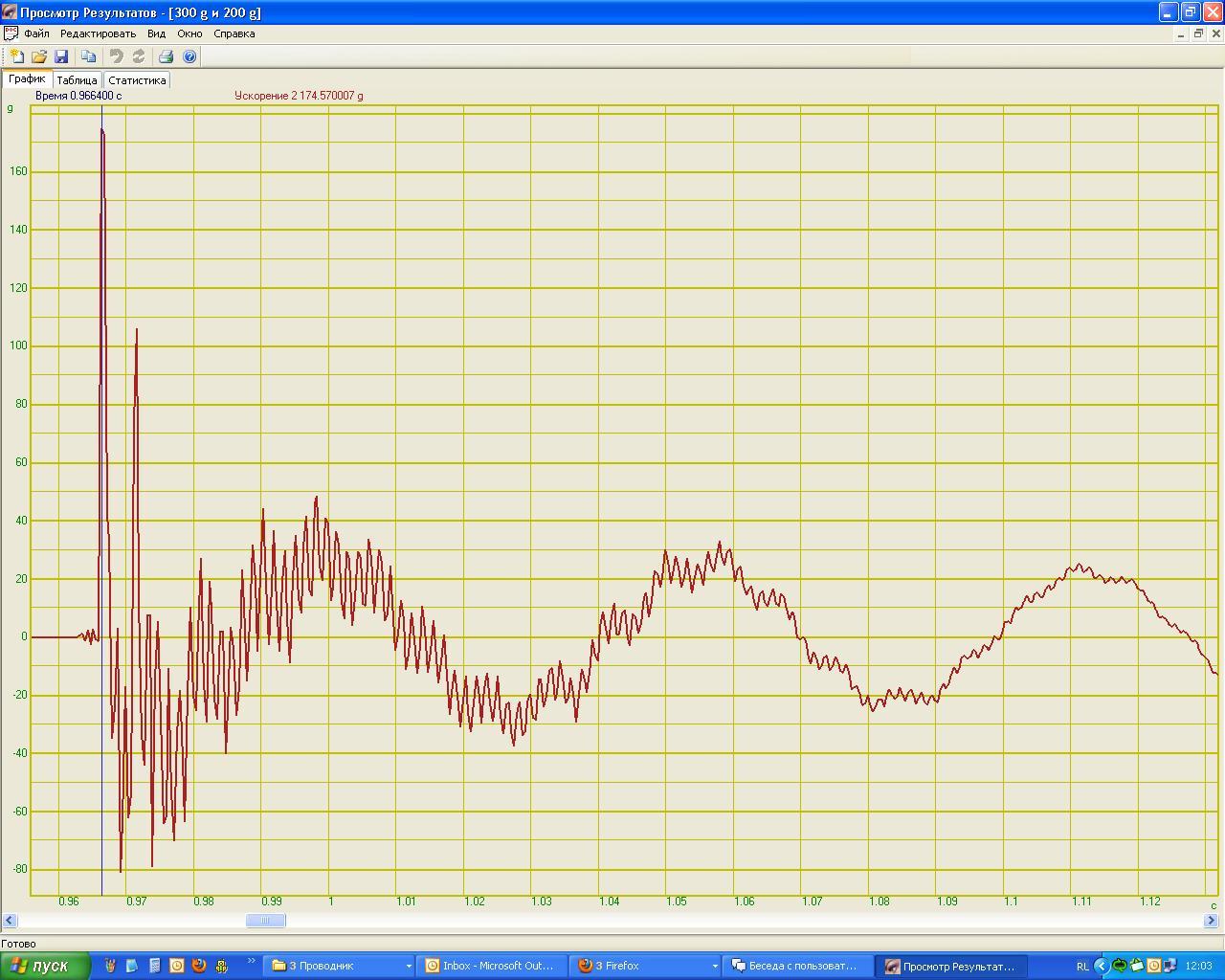 ускорение при 175 g.JPG