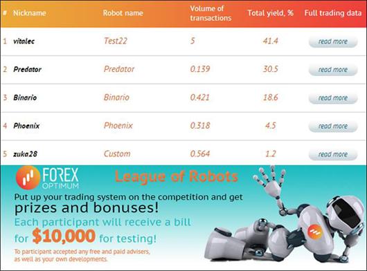 Forex robot tournament